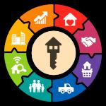 Infográfico - Seguro Fiança Locatícia X Título de Capitalização para Aluguel