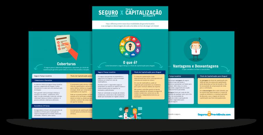seguro-fianca-locaticia-x-titulo-de-capitalizacao-para-aluguel-miniatura